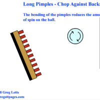 Playing Against The Dreaded Long Pips:  Theory to Practice
