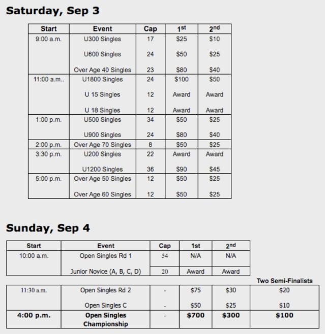 Schedule & Prize Money